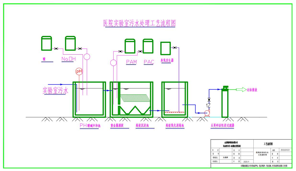 山东照瑞环保实验室污水处理流程