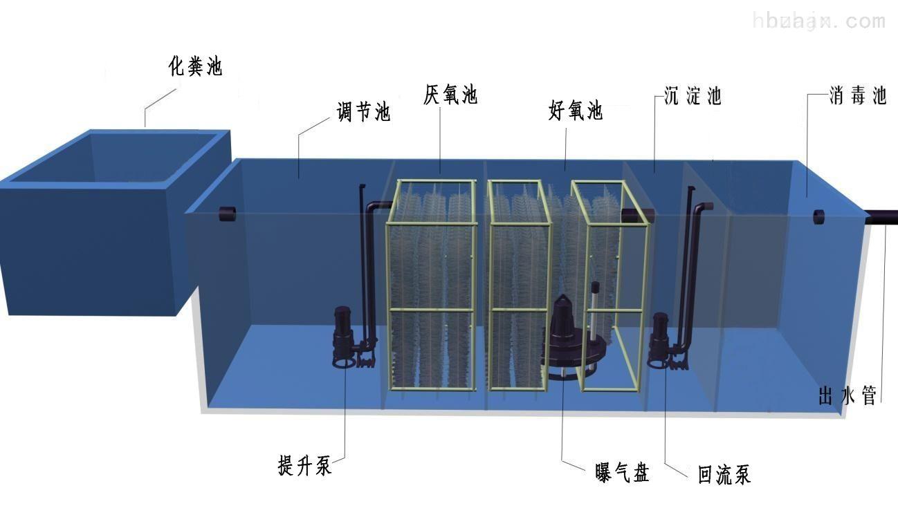 一体化污水处理设备流程图