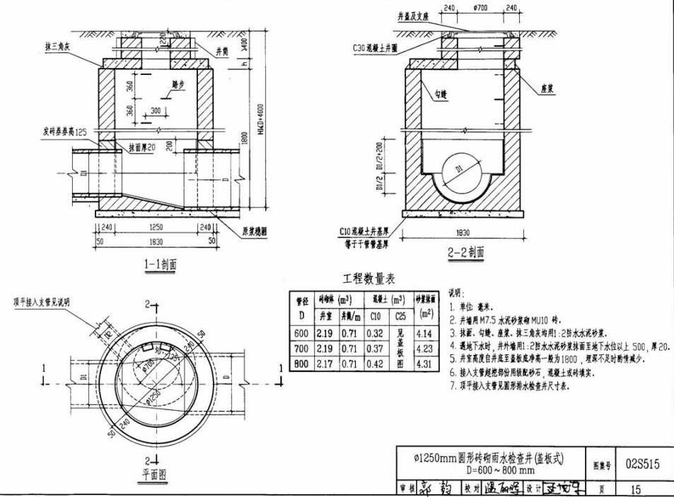 排水管渠系统中为什么要设置检查井?如何设置?