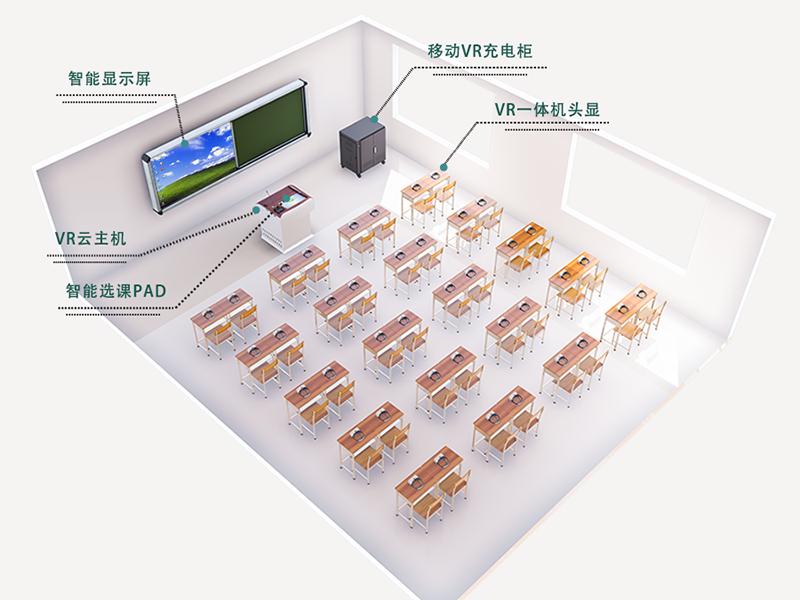 VR智慧教室