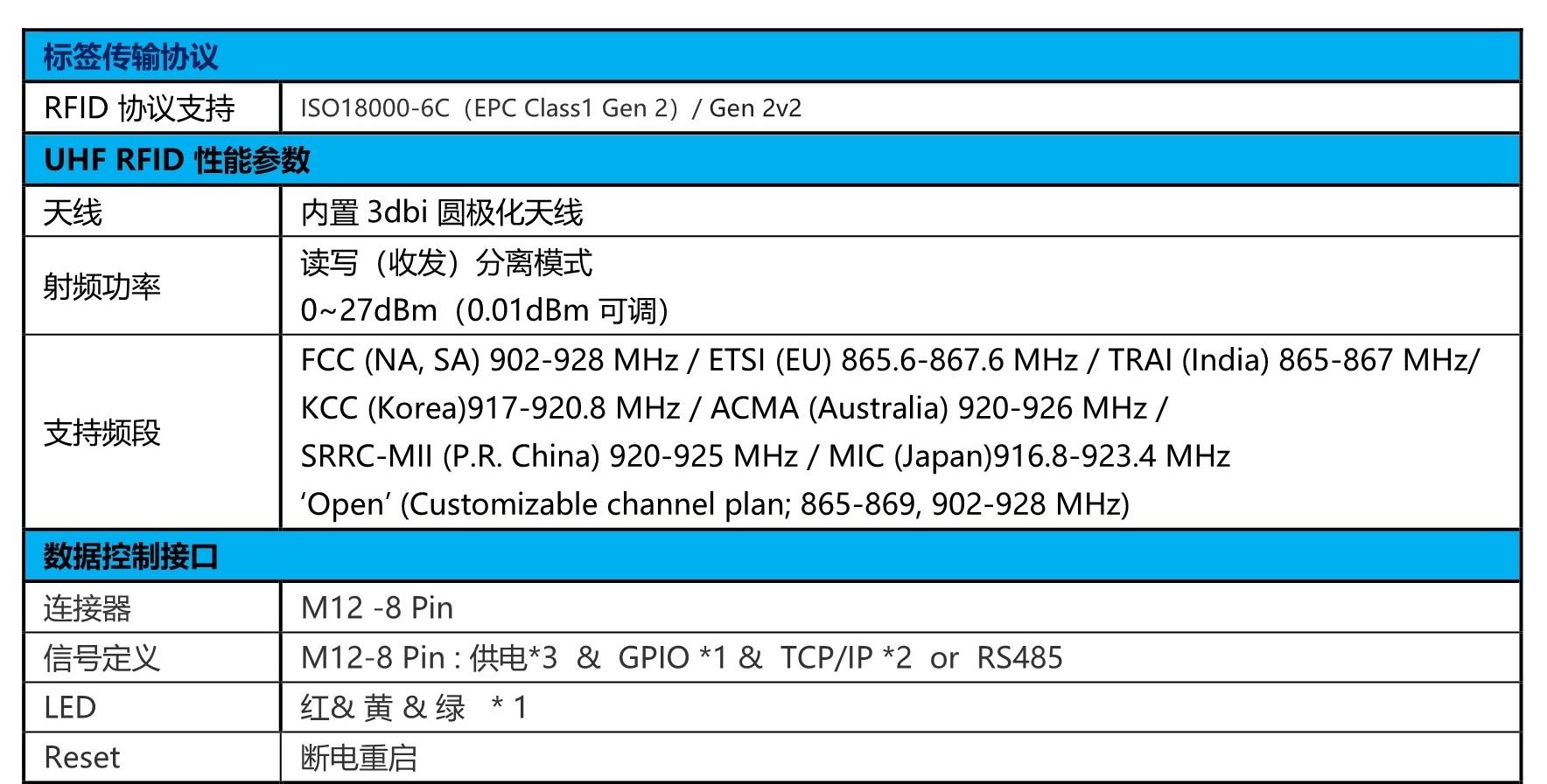 IP68,工业级 UHF, RFID 一体化, rfid读写器