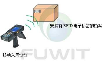 RFID档案管理之档案交接