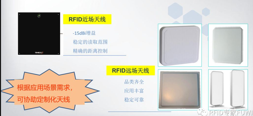铨顺宏RFID天线-RFID近场天线-RFID远场天线-RFID车间追溯管理