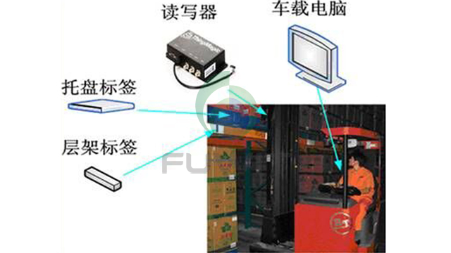 RFID叉车,RFID纸滑托盘,RFID托盘标签