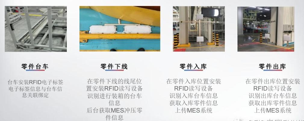 RFID车间设备部署-RFID工业制造-RFID汽车制造-RFID零部件管理-RFID铨顺宏