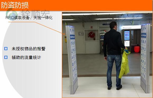 RFID智慧门禁