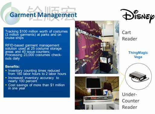RFID服装供应链管理2