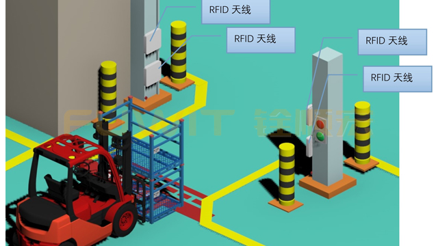 RFID制造业管理
