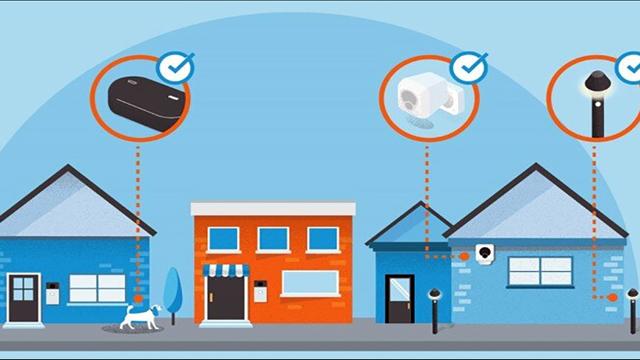 物联网系统,RFID解决方案