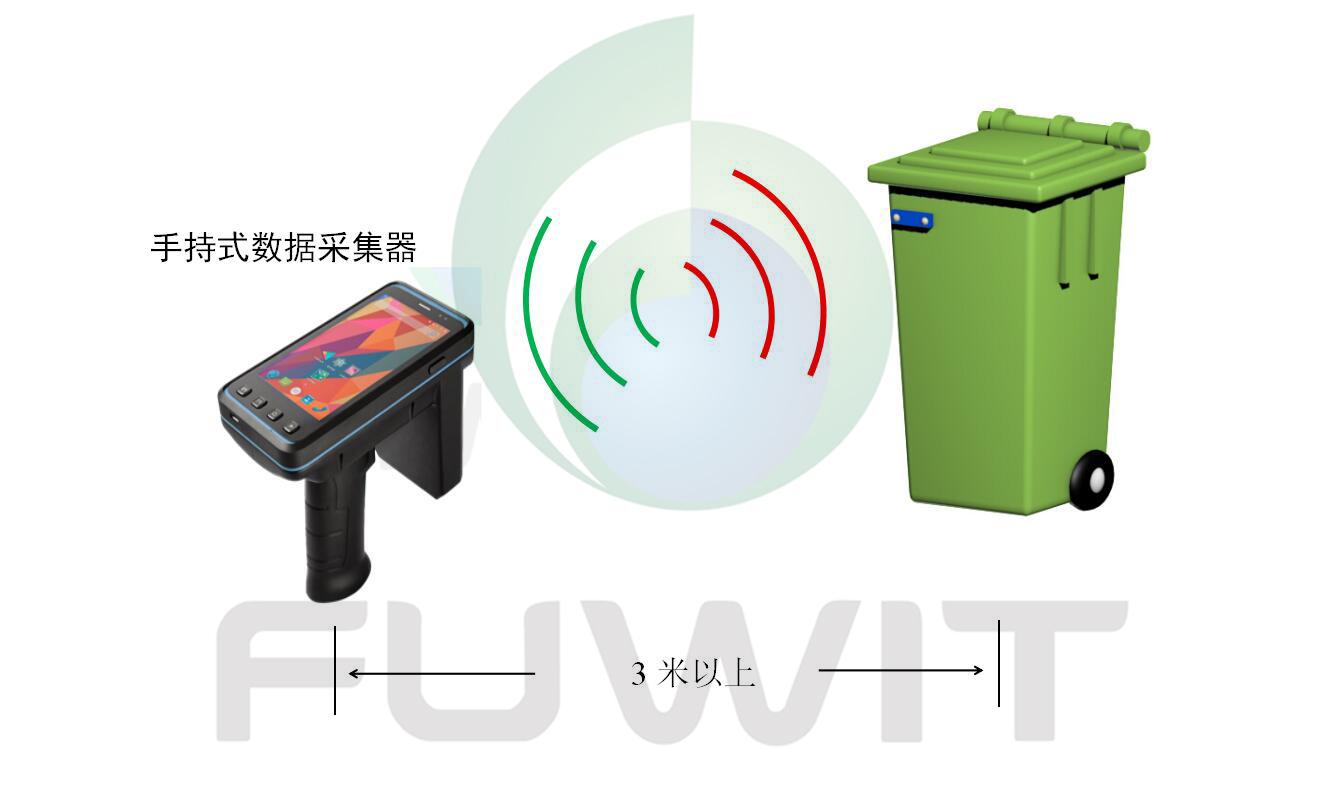RFID医疗废弃物管理之手持终端采集