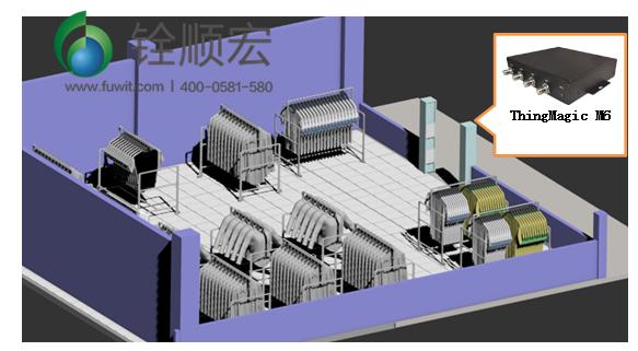 rfid服装管理,RFID服装防盗,RFID服装仓储解决方案