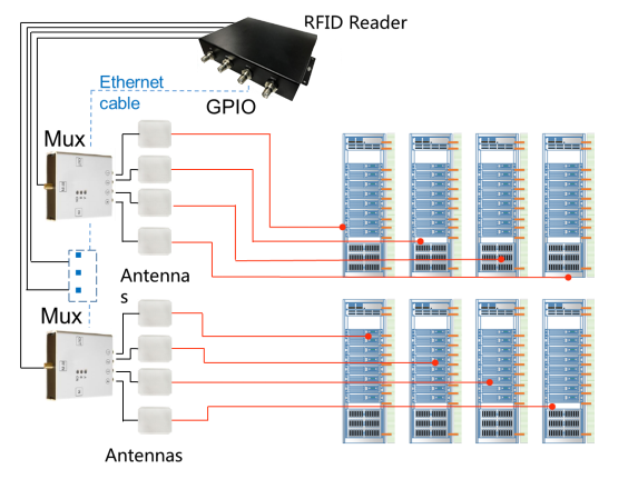 RFID资产管理系统